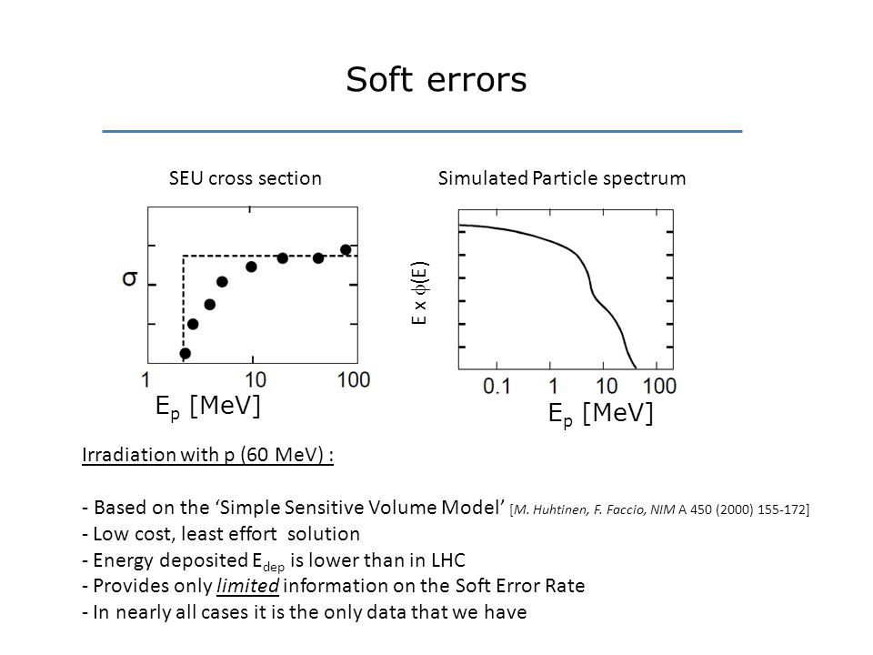 Soft errors E p [MeV] E x  (E) SEU cross sectionSimulated Particle spectrum Irradiation with p (60 MeV) : - Based on the 'Simple Sensitive Volume Model' [M.