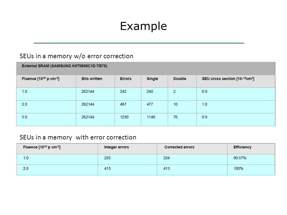 Example SEUs in a memory w/o error correction SEUs in a memory with error correction