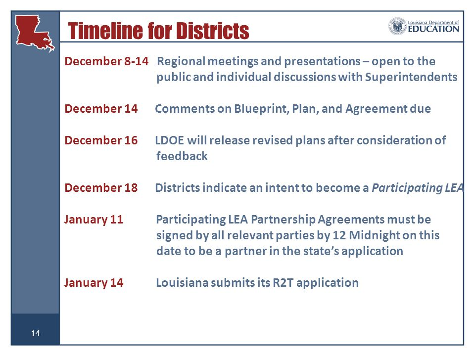 14 Timeline for Districts December 8-14 Regional meetings and presentations – open to the public and individual discussions with Superintendents December 14 Comments on Blueprint, Plan, and Agreement due December 16 LDOE will release revised plans after consideration of feedback December 18 Districts indicate an intent to become a Participating LEA January 11 Participating LEA Partnership Agreements must be signed by all relevant parties by 12 Midnight on this date to be a partner in the state's application January 14 Louisiana submits its R2T application