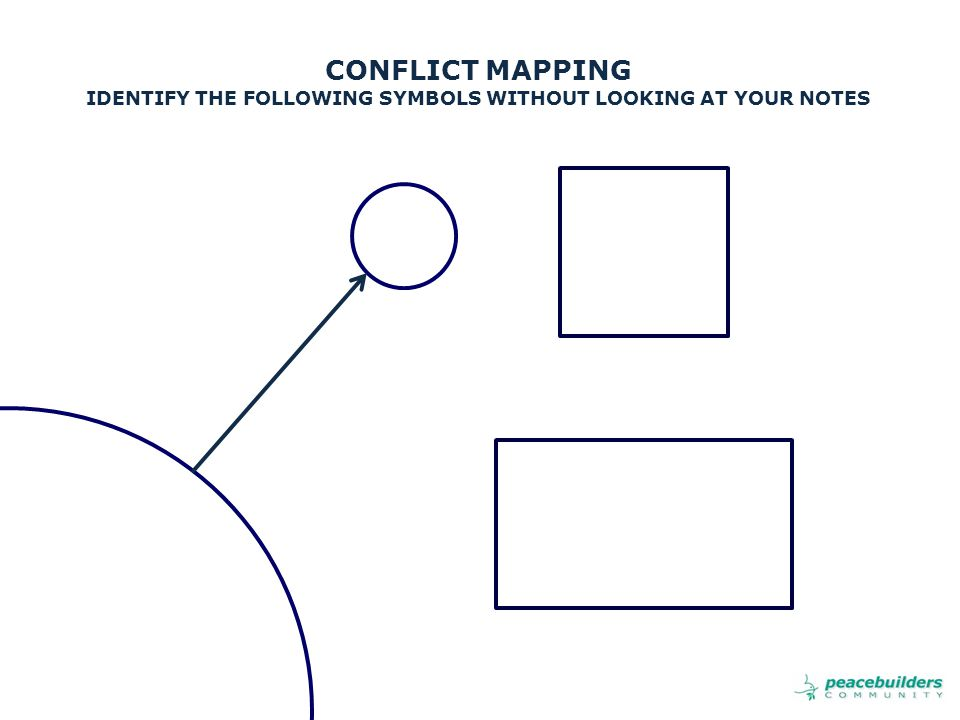 CONFLICT MAPPING IDENTIFY THE FOLLOWING SYMBOLS WITHOUT LOOKING AT YOUR NOTES