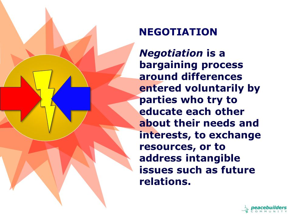 NEGOTIATION Negotiation is a bargaining process around differences entered voluntarily by parties who try to educate each other about their needs and interests, to exchange resources, or to address intangible issues such as future relations.