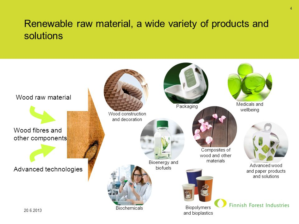 Renewable raw material, a wide variety of products and solutions 20.6.2013 4 Wood raw material Wood fibres and other components Advanced technologies Packaging Bioenergy and biofuels Composites of wood and other materials Wood construction and decoration Biochemicals Medicals and wellbeing Advanced wood and paper products and solutions Biopolymers and bioplastics