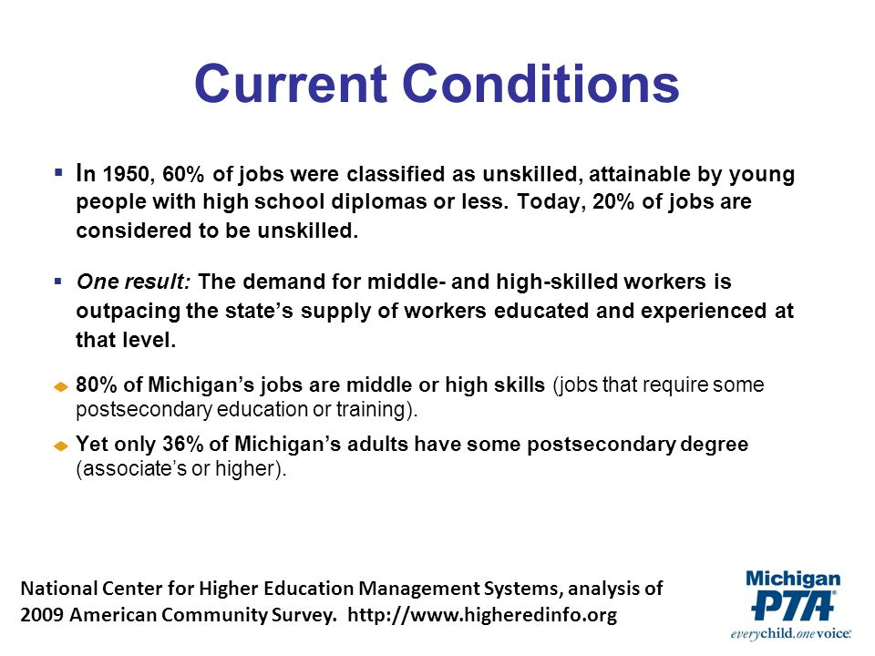  I n 1950, 60% of jobs were classified as unskilled, attainable by young people with high school diplomas or less.