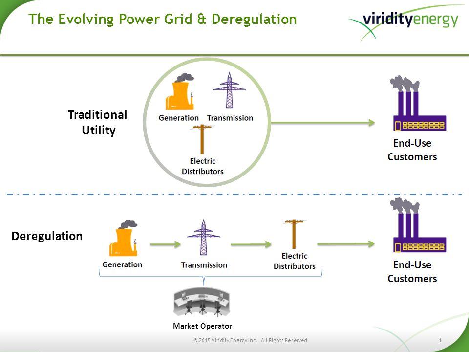 The Evolving Power Grid & Deregulation Traditional Utility Deregulation Market Operator 4© 2015 Viridity Energy Inc.