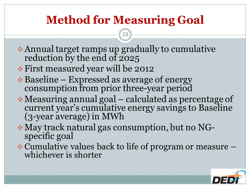 Method for Measuring Goal  Annual target ramps up gradually to cumulative reduction by the end of 2025  First measured year will be 2012  Baseline
