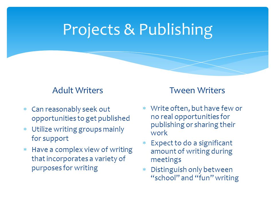 Projects & Publishing Adult Writers  Can reasonably seek out opportunities to get published  Utilize writing groups mainly for support  Have a complex view of writing that incorporates a variety of purposes for writing Tween Writers  Write often, but have few or no real opportunities for publishing or sharing their work  Expect to do a significant amount of writing during meetings  Distinguish only between school and fun writing