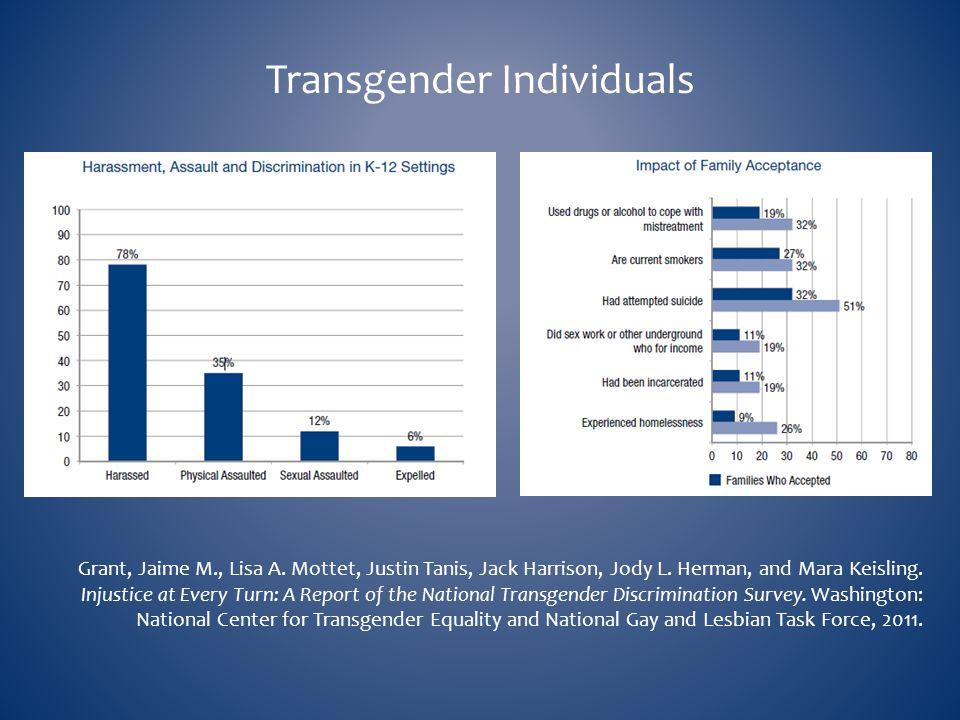 Transgender Individuals Grant, Jaime M., Lisa A. Mottet, Justin Tanis, Jack Harrison, Jody L.