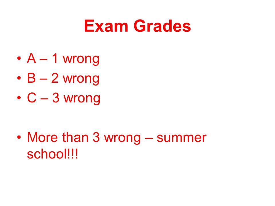 Exam Grades A – 1 wrong B – 2 wrong C – 3 wrong More than 3 wrong – summer school!!!