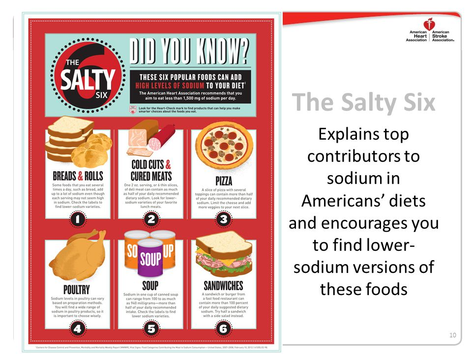 10 The Salty Six Explains top contributors to sodium in Americans' diets and encourages you to find lower- sodium versions of these foods