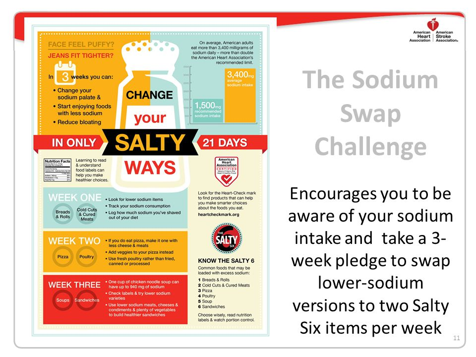 The Sodium Swap Challenge Encourages you to be aware of your sodium intake and take a 3- week pledge to swap lower-sodium versions to two Salty Six items per week 11