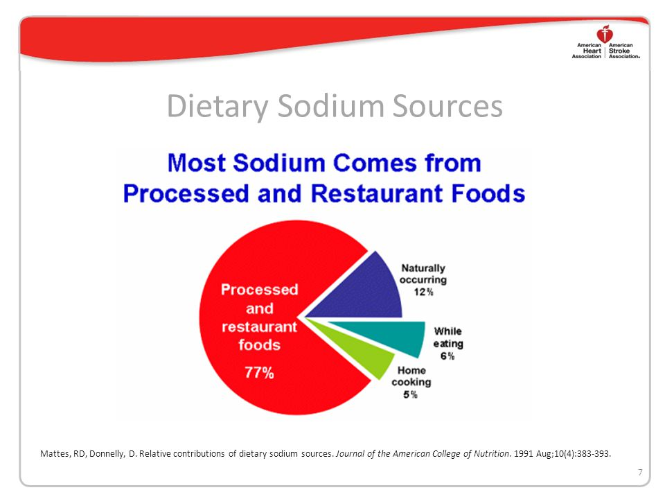 Dietary Sodium Sources 7 Mattes, RD, Donnelly, D.Relative contributions of dietary sodium sources.