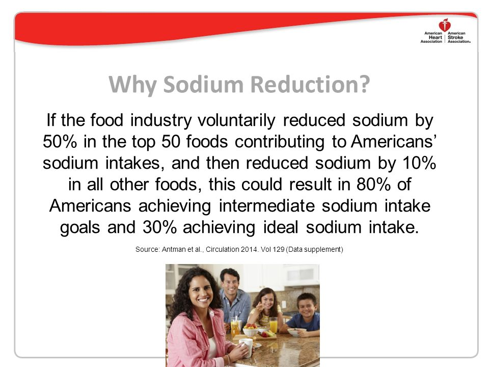 If the food industry voluntarily reduced sodium by 50% in the top 50 foods contributing to Americans' sodium intakes, and then reduced sodium by 10% in all other foods, this could result in 80% of Americans achieving intermediate sodium intake goals and 30% achieving ideal sodium intake.