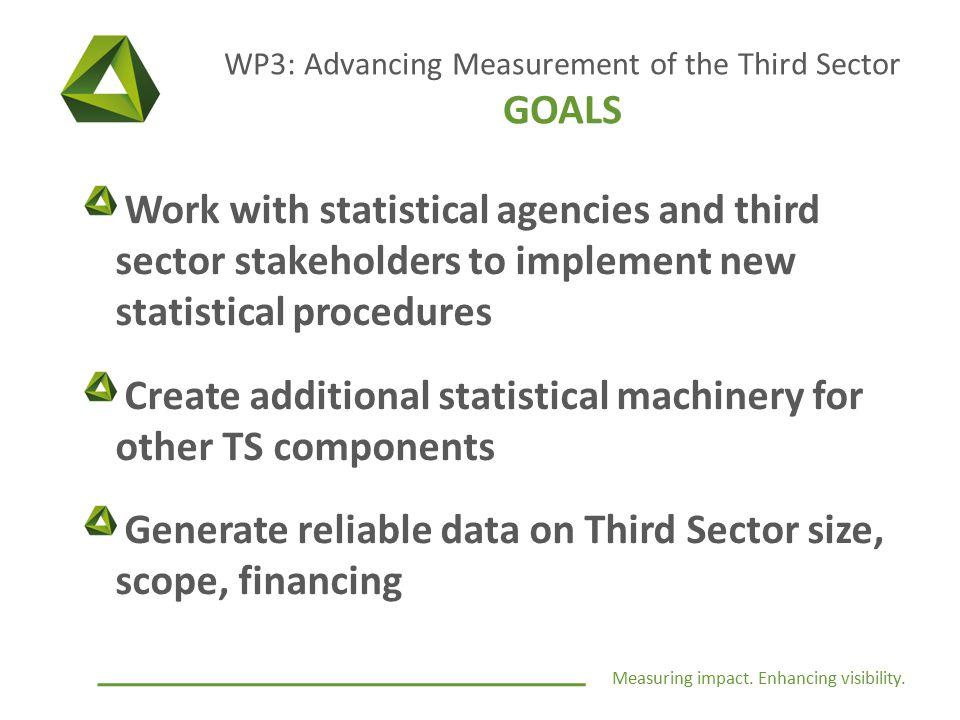 Measuring impact. Enhancing visibility.