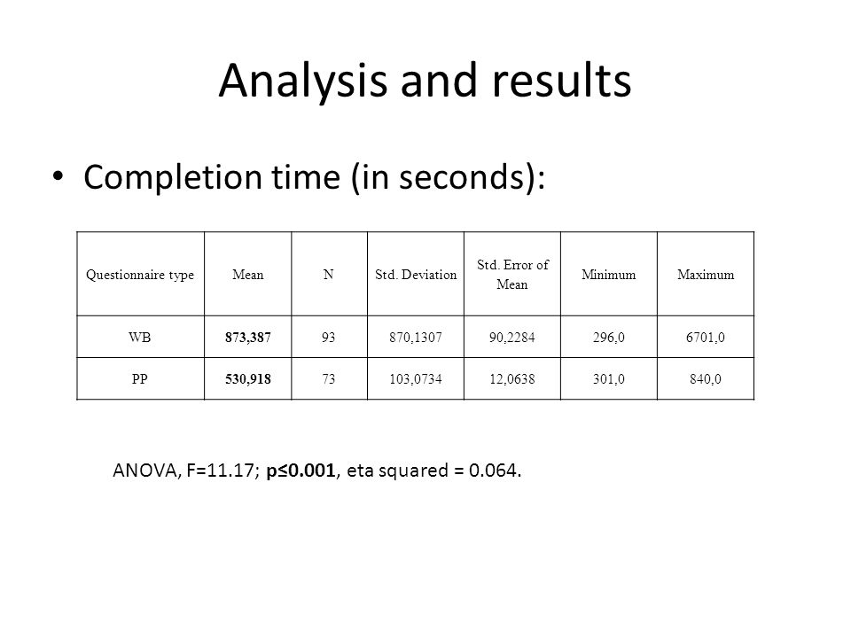 Analysis and results Completion time (in seconds): Questionnaire typeMeanNStd.