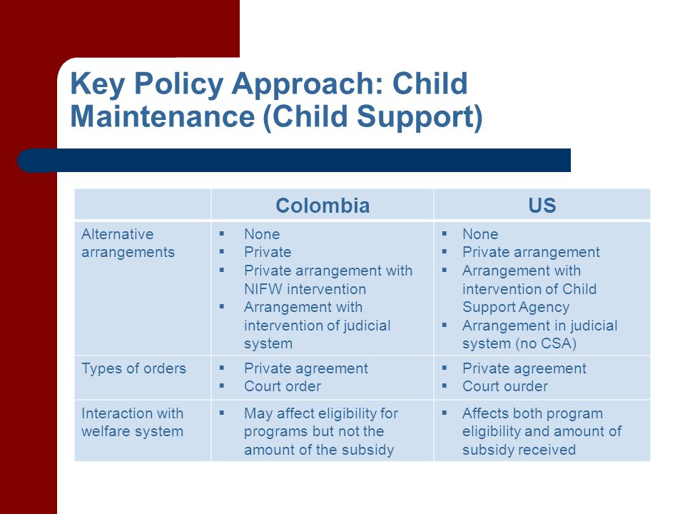 Key Policy Approach: Child Maintenance (Child Support) ColombiaUS Alternative arrangements  None  Private  Private arrangement with NIFW intervention  Arrangement with intervention of judicial system  None  Private arrangement  Arrangement with intervention of Child Support Agency  Arrangement in judicial system (no CSA) Types of orders  Private agreement  Court order  Private agreement  Court ourder Interaction with welfare system  May affect eligibility for programs but not the amount of the subsidy  Affects both program eligibility and amount of subsidy received