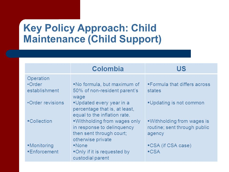 Key Policy Approach: Child Maintenance (Child Support) ColombiaUS Operation Order establishment Order revisions  Collection  Monitoring  Enforcement  No formula, but maximum of 50% of non-resident parent's wage  Updated every year in a percentage that is, at least, equal to the inflation rate.