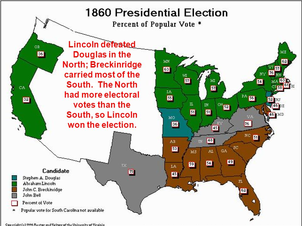 Lincoln defeated Douglas in the North; Breckinridge carried most of the South. The North had more electoral votes than the South, so Lincoln won the e