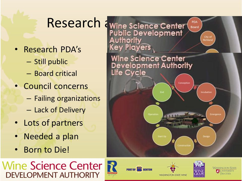 Research and Challenges Research PDA's – Still public – Board critical Council concerns – Failing organizations – Lack of Delivery Lots of partners Needed a plan Born to Die!