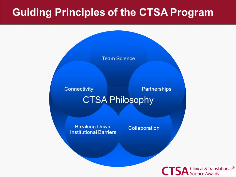 Sharing a Common Vision Working together as a national consortium, CTSA institutions share a common vision to improve human health by transforming the research and training environment to enhance the efficiency and quality of clinical and translational research.