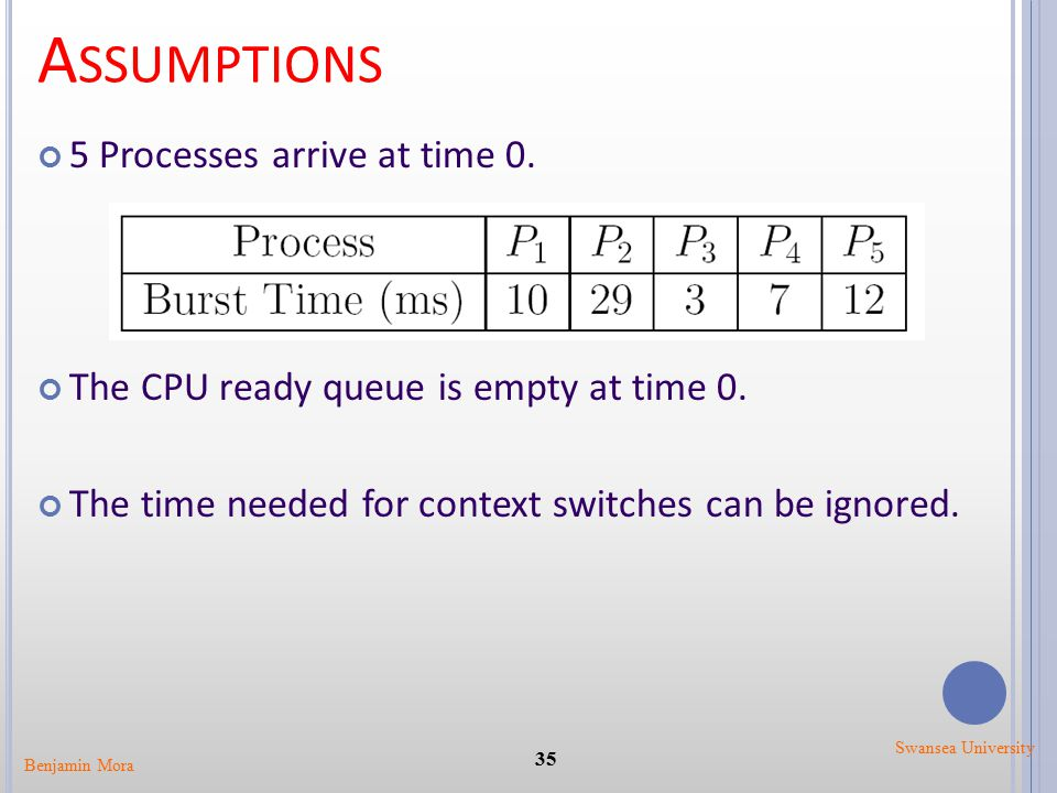A SSUMPTIONS 5 Processes arrive at time 0. The CPU ready queue is empty at time 0. The time needed for context switches can be ignored. 35 Benjamin Mo