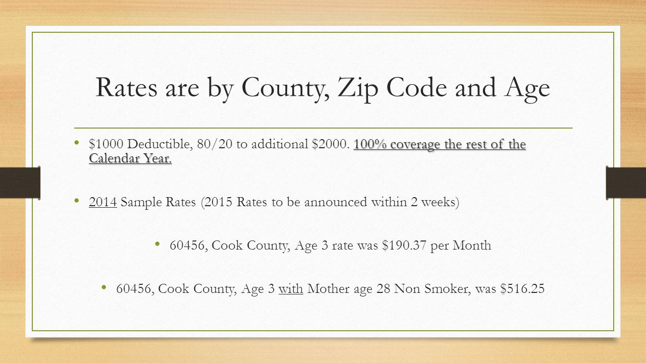 Rates are by County, Zip Code and Age 100% coverage the rest of the Calendar Year.