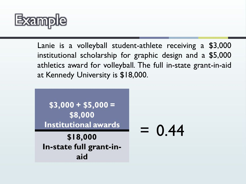 $3,000 + $5,000 = $8,000 Institutional awards $18,000 In-state full grant-in- aid Lanie is a volleyball student-athlete receiving a $3,000 institutional scholarship for graphic design and a $5,000 athletics award for volleyball.