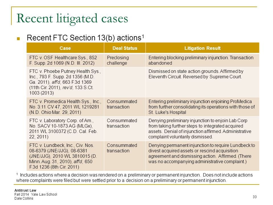 Antitrust Law Fall 2014 Yale Law School Dale Collins Recent litigated cases Recent FTC Section 13(b) actions 1 33 CaseDeal StatusLitigation Result FTC v.