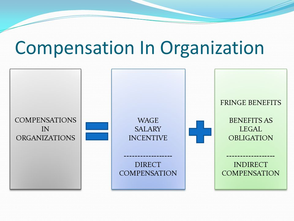 Compensation In Organization COMPENSATIONS IN ORGANIZATIONS COMPENSATIONS IN ORGANIZATIONS WAGE SALARY INCENTIVE ------------------ DIRECT COMPENSATIO