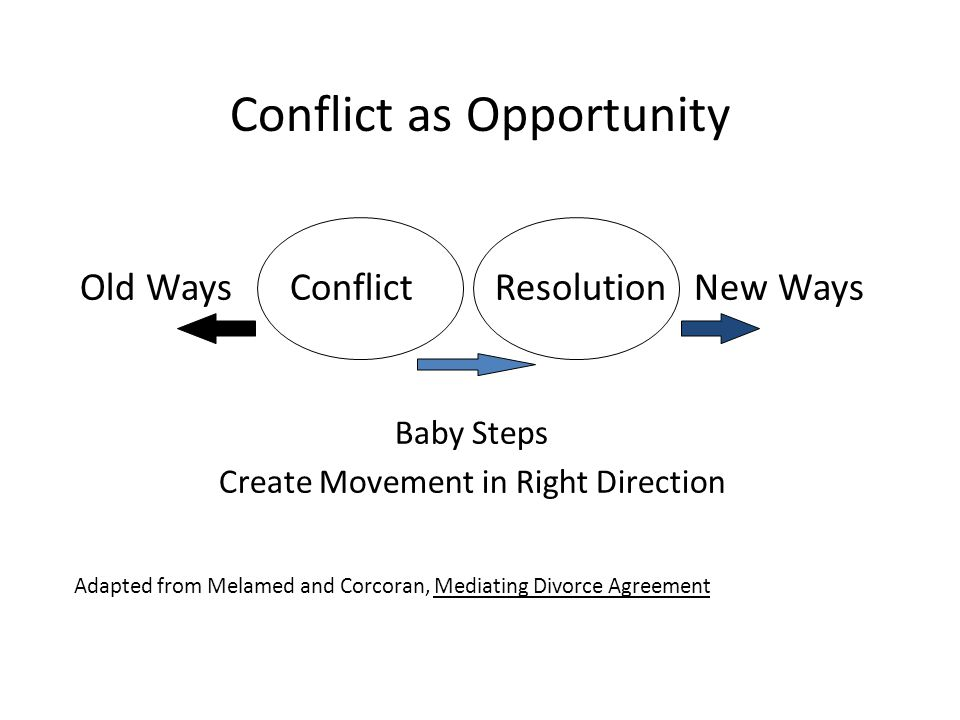 Conflict as Opportunity Old Ways Conflict Resolution New Ways Baby Steps Create Movement in Right Direction Adapted from Melamed and Corcoran, Mediating Divorce Agreement