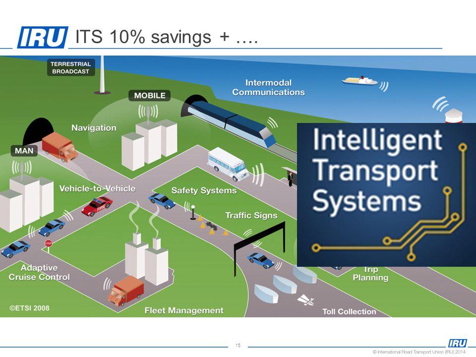 15 ITS 10% savings + ….