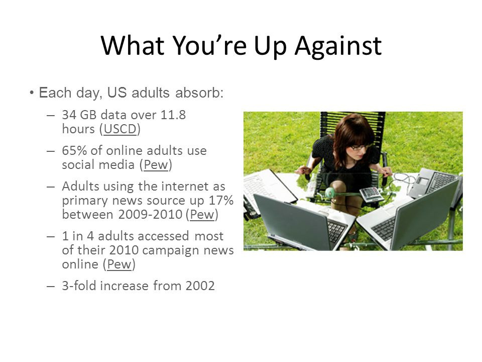 What You're Up Against Each day, US adults absorb: – 34 GB data over 11.8 hours (USCD) – 65% of online adults use social media (Pew) – Adults using the internet as primary news source up 17% between 2009-2010 (Pew) – 1 in 4 adults accessed most of their 2010 campaign news online (Pew) – 3-fold increase from 2002