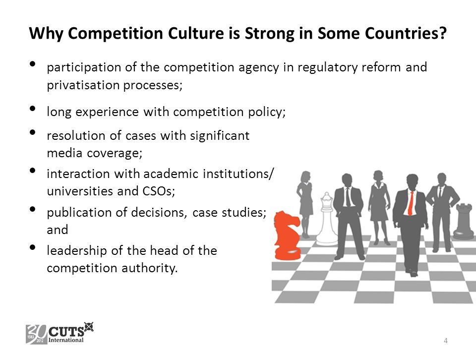 Why Competition Culture is Strong in Some Countries? participation of the competition agency in regulatory reform and privatisation processes; long ex