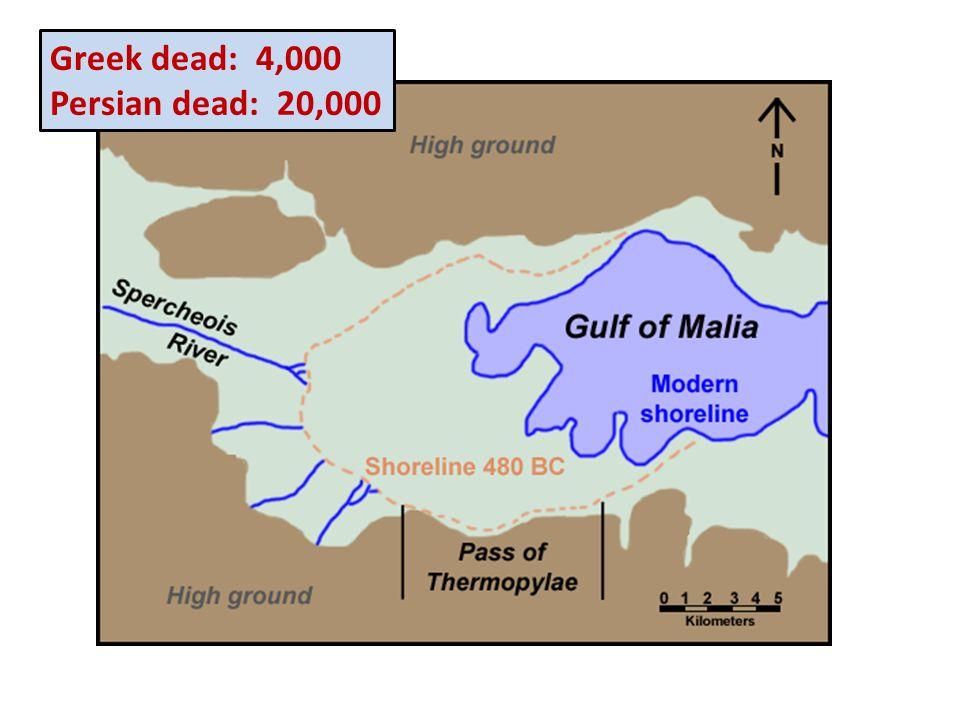 Greek dead: 4,000 Persian dead: 20,000
