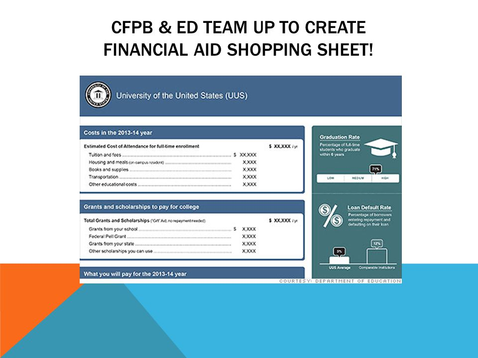 CFPB & ED TEAM UP TO CREATE FINANCIAL AID SHOPPING SHEET!