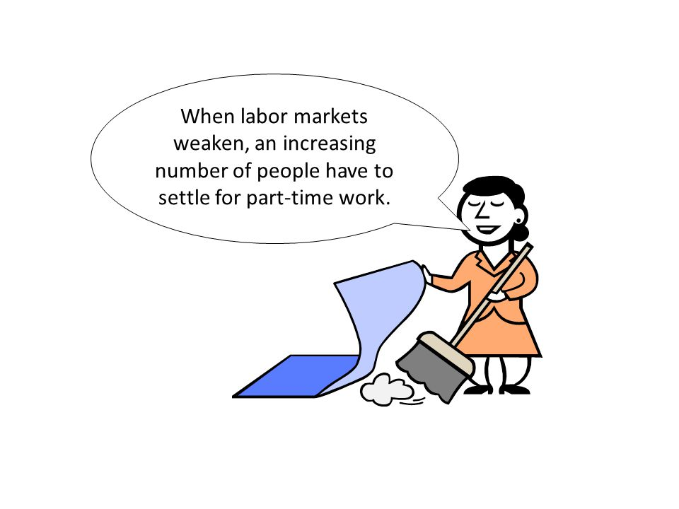 When labor markets weaken, an increasing number of people have to settle for part-time work.