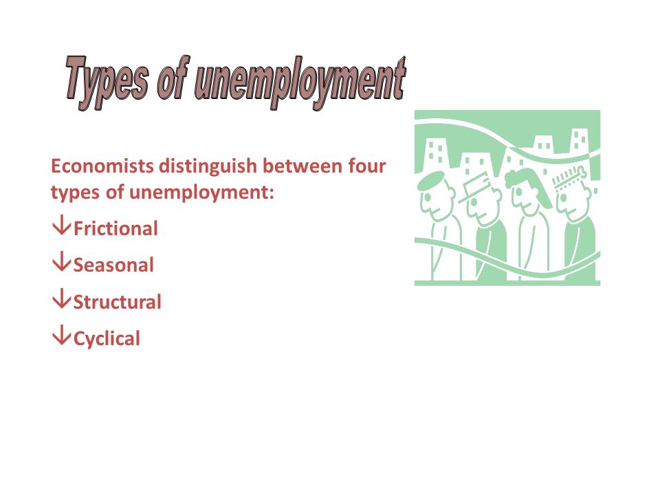 Economists distinguish between four types of unemployment:  Frictional  Seasonal  Structural  Cyclical
