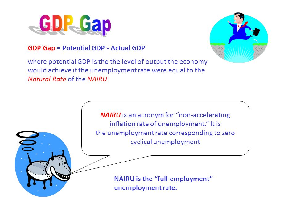 GDP Gap = Potential GDP - Actual GDP, where potential GDP is the the level of output the economy would achieve if the unemployment rate were equal to
