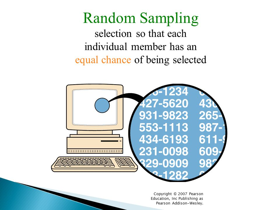 Copyright © 2007 Pearson Education, Inc Publishing as Pearson Addison-Wesley. Random Sampling selection so that each individual member has an equal ch