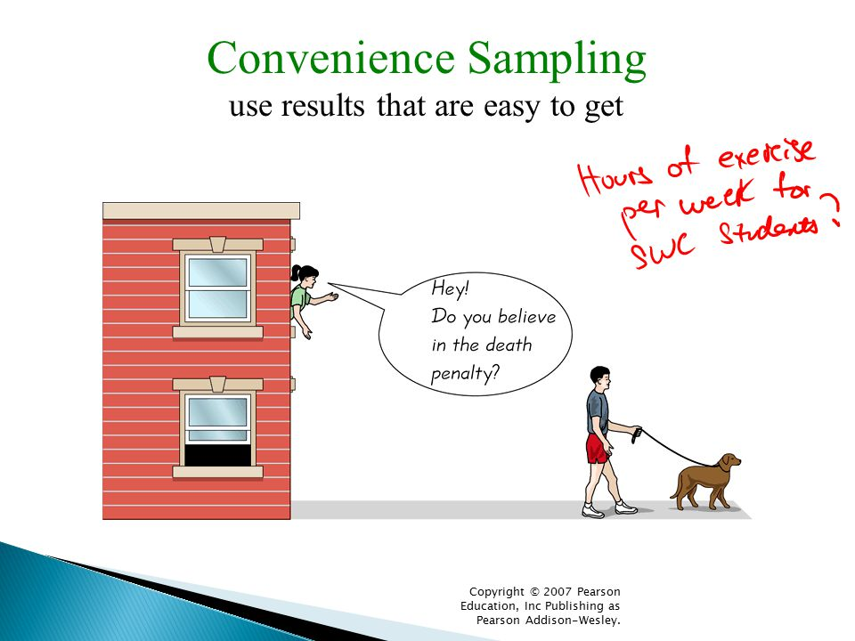 Copyright © 2007 Pearson Education, Inc Publishing as Pearson Addison-Wesley. Convenience Sampling use results that are easy to get