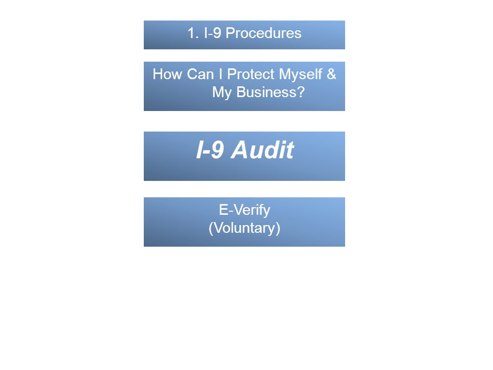 How Can I Protect Myself & My Business? I-9 Audit E-Verify (Voluntary)