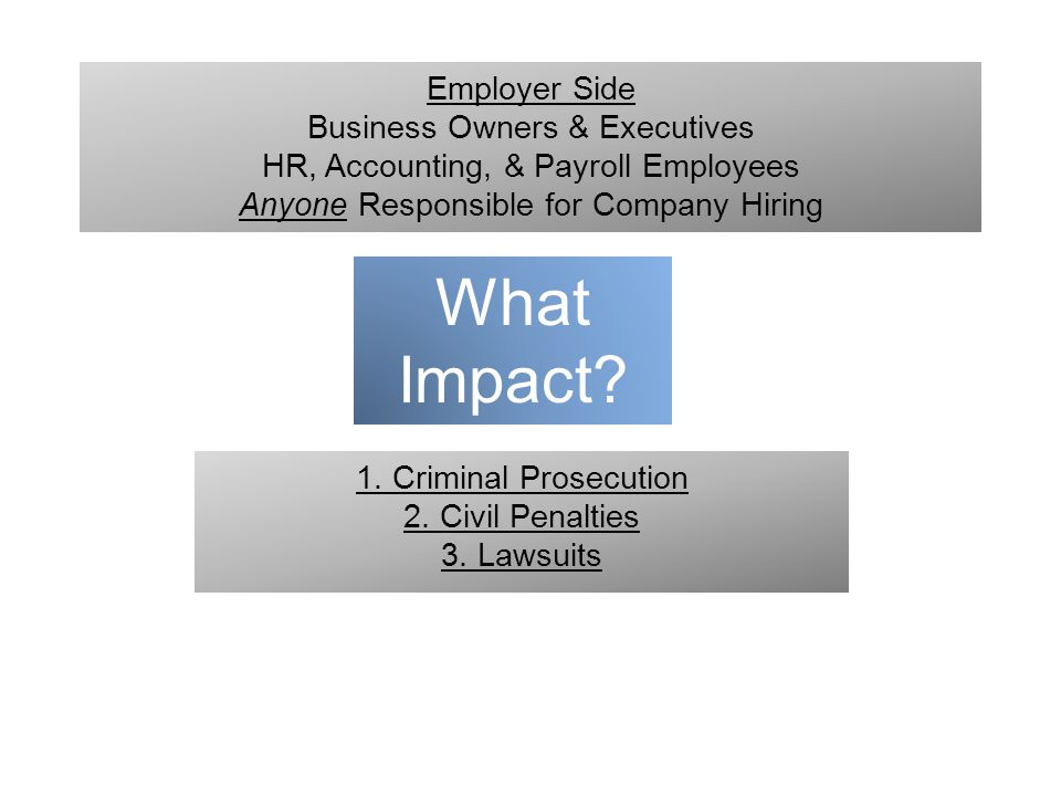 Employer Side Business Owners & Executives HR, Accounting, & Payroll Employees Anyone Responsible for Company Hiring What Impact? 1. Criminal Prosecut