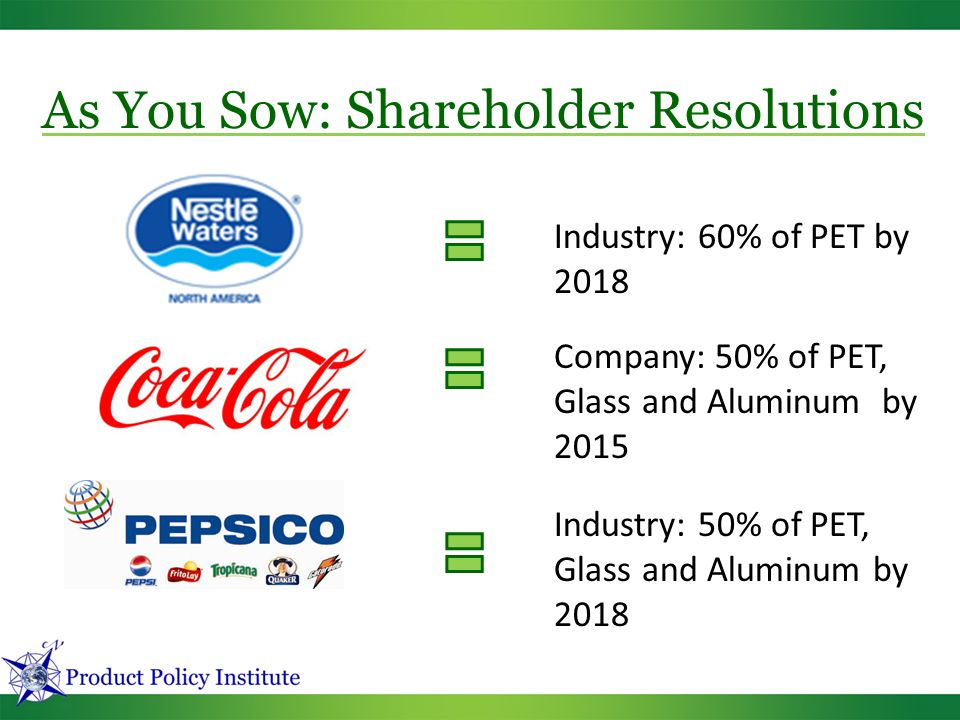 Industry: 60% of PET by 2018 Industry: 50% of PET, Glass and Aluminum by 2018 Company: 50% of PET, Glass and Aluminum by 2015 As You Sow: Shareholder