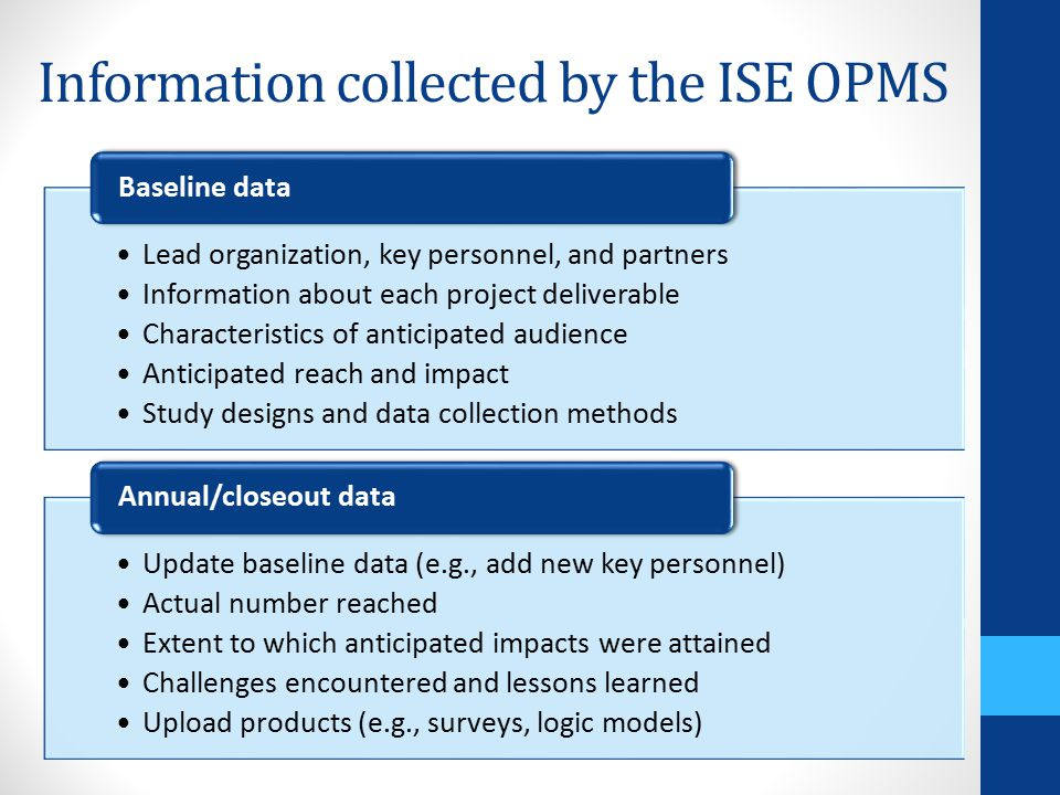 Information collected by the ISE OPMS Lead organization, key personnel, and partners Information about each project deliverable Characteristics of ant