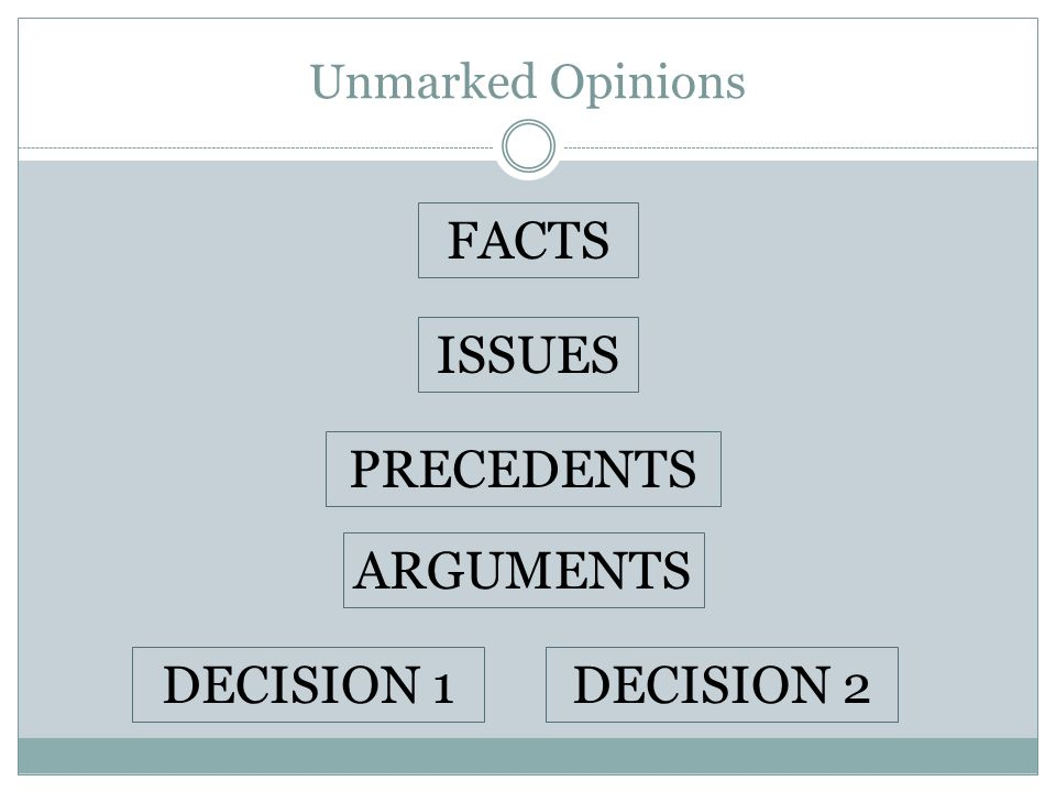 Unmarked Opinions PRECEDENTS ARGUMENTS ISSUES FACTS DECISION 1DECISION 2