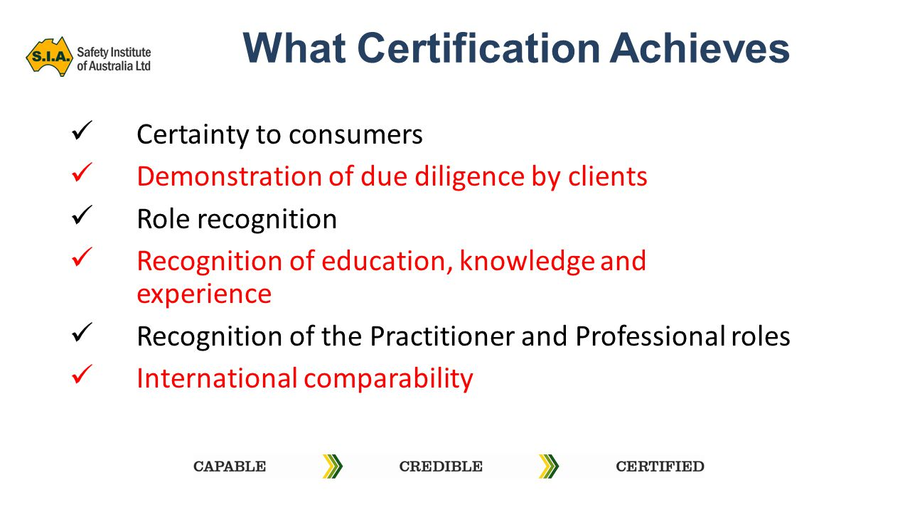 What Certification Achieves Certainty to consumers Demonstration of due diligence by clients Role recognition Recognition of education, knowledge and experience Recognition of the Practitioner and Professional roles International comparability