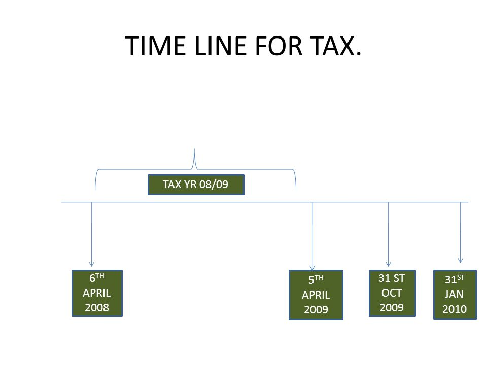 TIME LINE FOR TAX. 6 TH APRIL 2008 5 TH APRIL 2009 TAX YR 08/09 31 ST OCT 2009 31 ST JAN 2010