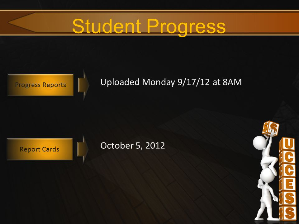 Student Progress Progress Reports Report Cards Uploaded Monday 9/17/12 at 8AM October 5, 2012