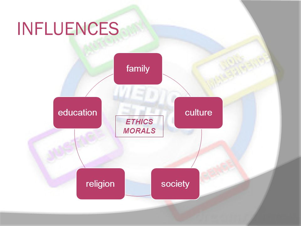 INFLUENCES familyculturesocietyreligioneducation ETHICS MORALS