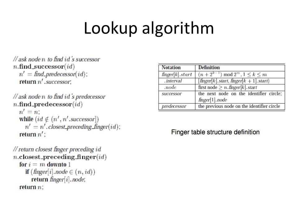 Lookup algorithm