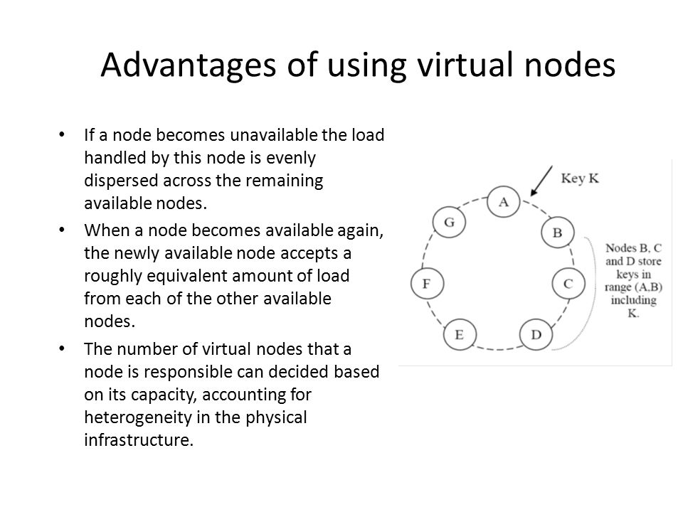 Advantages of using virtual nodes If a node becomes unavailable the load handled by this node is evenly dispersed across the remaining available nodes.